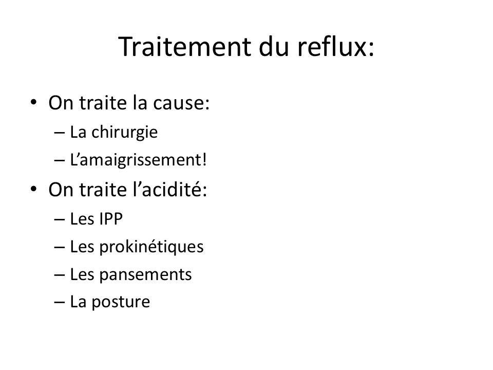 Traitement du reflux: On traite la cause: – La chirurgie – L'amaigrissement! On traite l'acidité: – Les IPP – Les prokinétiques – Les pansements – La