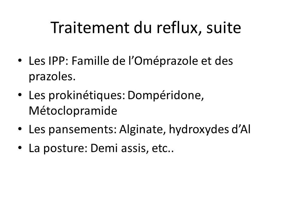 Traitement du reflux, suite Les IPP: Famille de l'Oméprazole et des prazoles. Les prokinétiques: Dompéridone, Métoclopramide Les pansements: Alginate,