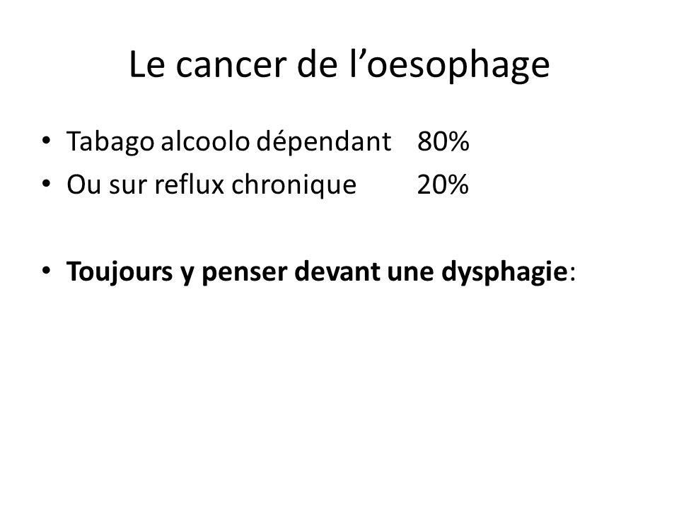 Le cancer de l'oesophage Tabago alcoolo dépendant 80% Ou sur reflux chronique 20% Toujours y penser devant une dysphagie: