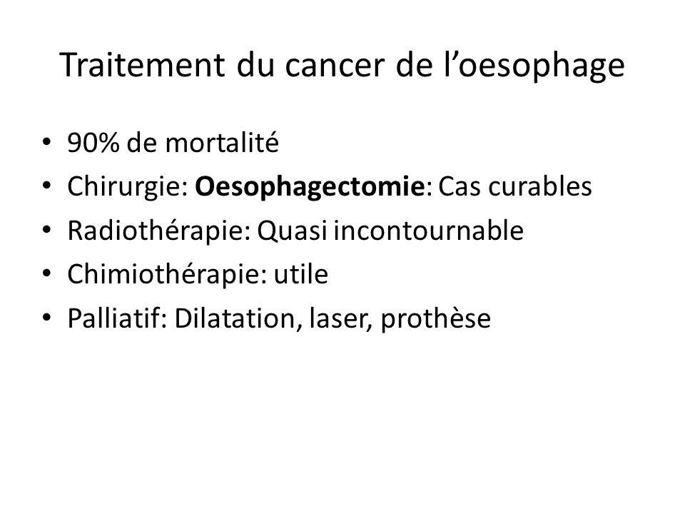 Traitement du cancer de l'oesophage 90% de mortalité Chirurgie: Oesophagectomie: Cas curables Radiothérapie: Quasi incontournable Chimiothérapie: util