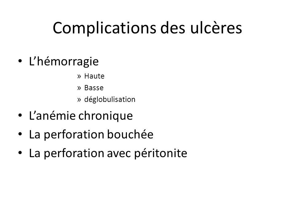 Complications des ulcères L'hémorragie » Haute » Basse » déglobulisation L'anémie chronique La perforation bouchée La perforation avec péritonite