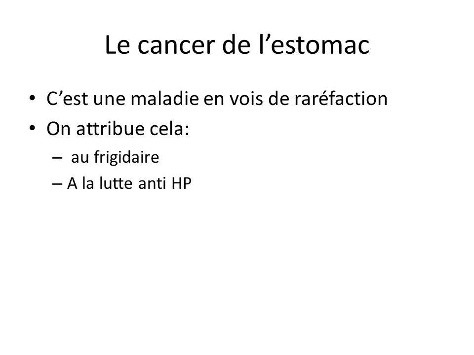 Le cancer de l'estomac C'est une maladie en vois de raréfaction On attribue cela: – au frigidaire – A la lutte anti HP