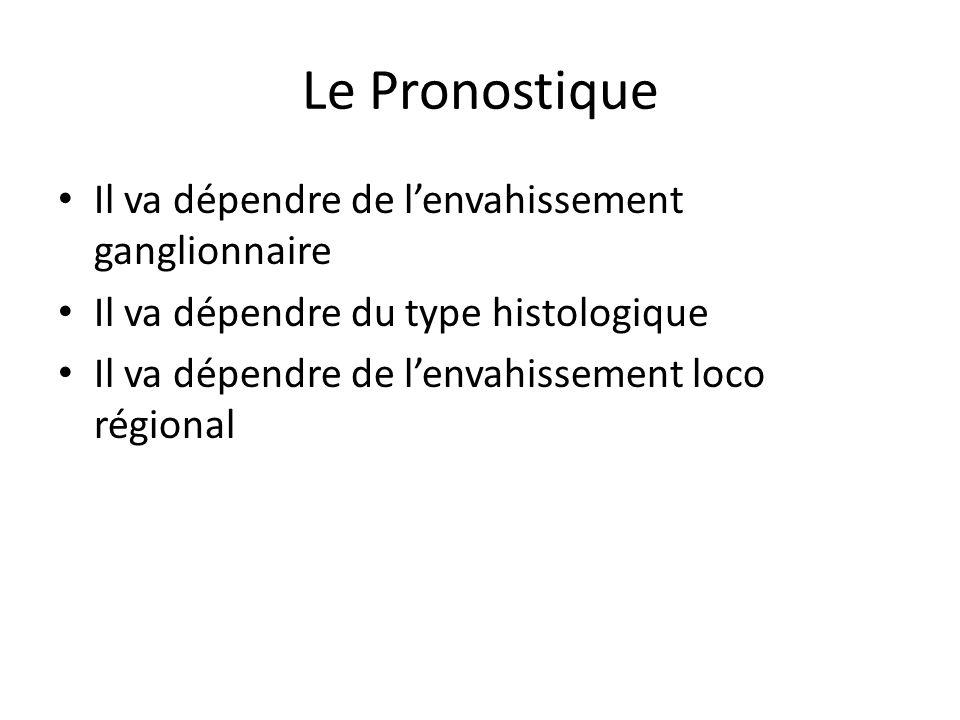 Le Pronostique Il va dépendre de l'envahissement ganglionnaire Il va dépendre du type histologique Il va dépendre de l'envahissement loco régional