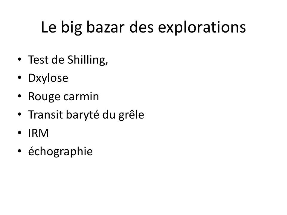 Le big bazar des explorations Test de Shilling, Dxylose Rouge carmin Transit baryté du grêle IRM échographie