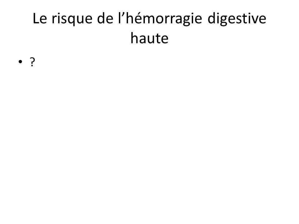 Le risque de l'hémorragie digestive haute ?
