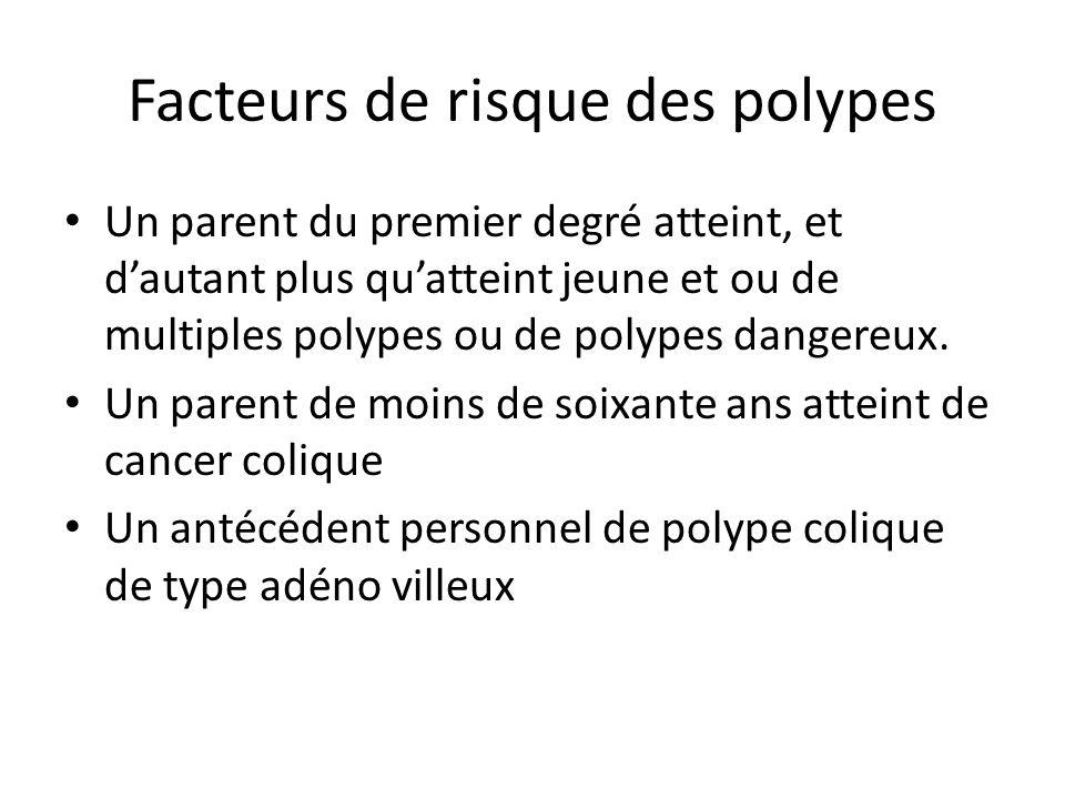 Facteurs de risque des polypes Un parent du premier degré atteint, et d'autant plus qu'atteint jeune et ou de multiples polypes ou de polypes dangereu