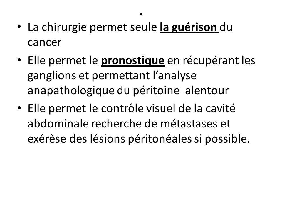 . La chirurgie permet seule la guérison du cancer Elle permet le pronostique en récupérant les ganglions et permettant l'analyse anapathologique du pé