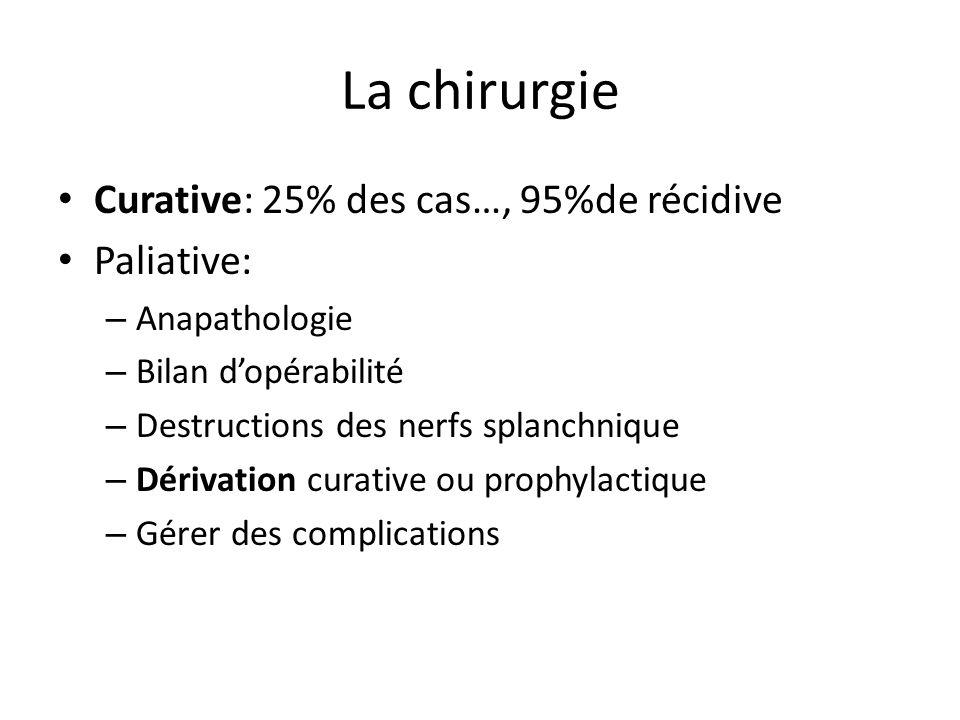 La chirurgie Curative: 25% des cas…, 95%de récidive Paliative: – Anapathologie – Bilan d'opérabilité – Destructions des nerfs splanchnique – Dérivatio