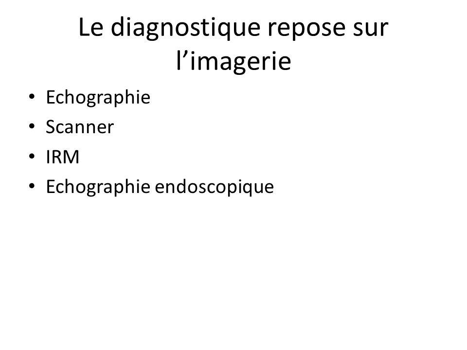 Le diagnostique repose sur l'imagerie Echographie Scanner IRM Echographie endoscopique