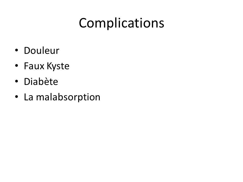 Complications Douleur Faux Kyste Diabète La malabsorption