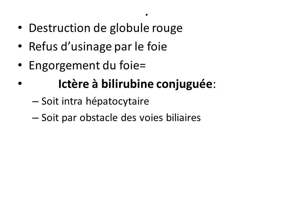 . Destruction de globule rouge Refus d'usinage par le foie Engorgement du foie= Ictère à bilirubine conjuguée: – Soit intra hépatocytaire – Soit par o
