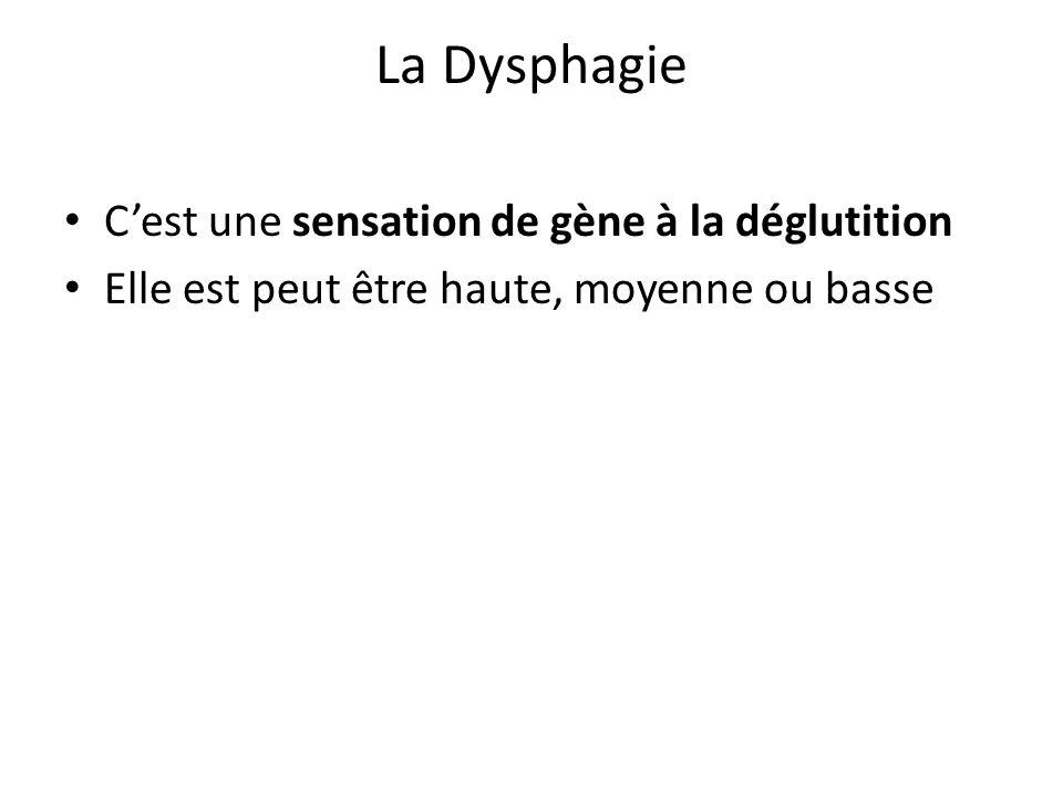 La Dysphagie C'est une sensation de gène à la déglutition Elle est peut être haute, moyenne ou basse