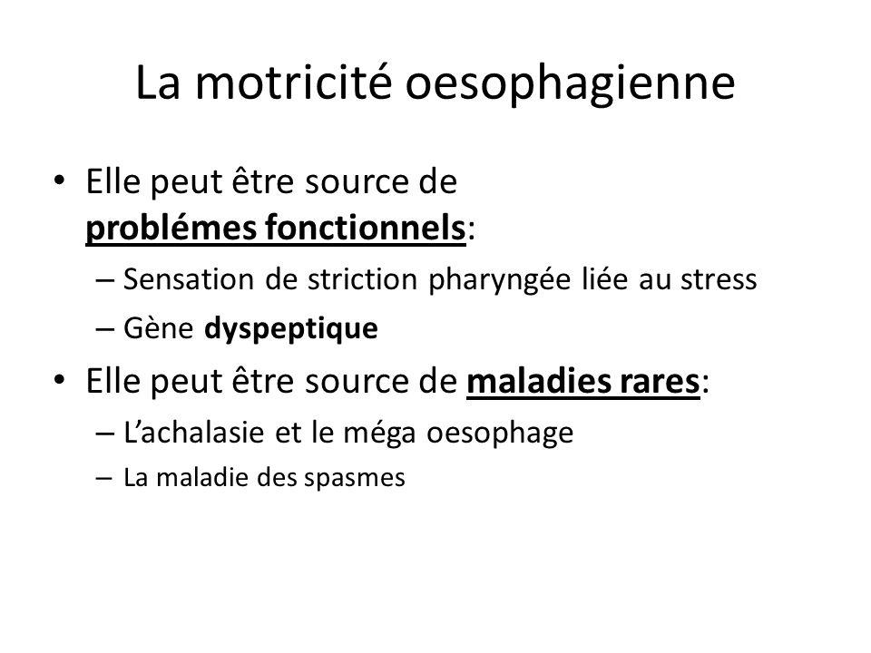 La motricité oesophagienne Elle peut être source de problémes fonctionnels: – Sensation de striction pharyngée liée au stress – Gène dyspeptique Elle