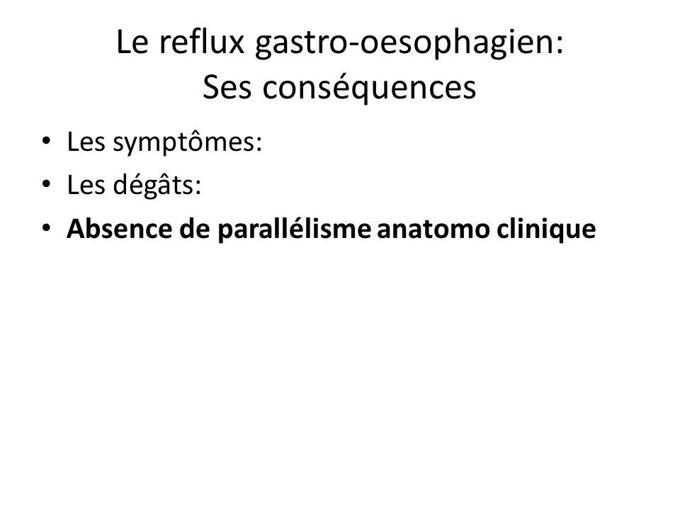 Le reflux gastro-oesophagien: Ses conséquences Les symptômes: Les dégâts: Absence de parallélisme anatomo clinique