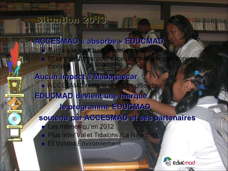 Situation 2013 ACCESMAD « absorbe » EDUCMAD Parce que structure officielle à Madagascar Et se transforme pour avoir des membres personnes morales Aucun impact à Madagascar ACCESMAD reste la structure officielle EDUCMAD devient une marque le programme EDUCMAD le programme EDUCMAD soutenu par ACCESMAD et ses partenaires soutenu par ACCESMAD et ses partenaires Les mêmes qu'en 2012 Plus Inter'Val et Tidalons (La Réunion) Et Vohitra Environnement