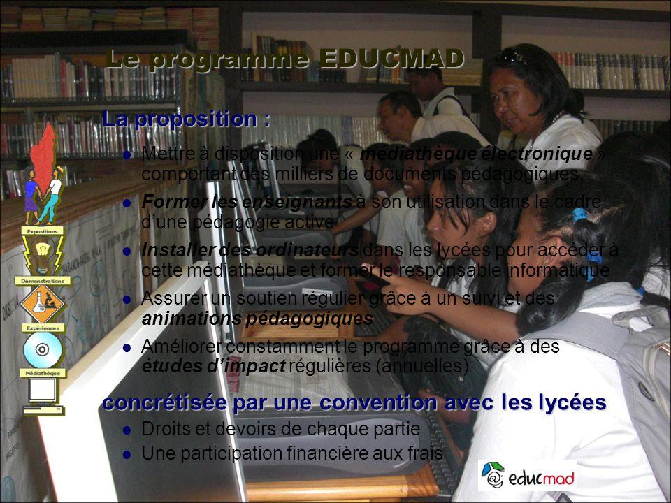 Le programme EDUCMAD La proposition : Mettre à disposition une « médiathèque électronique » comportant des milliers de documents pédagogiques, Former les enseignants à son utilisation dans le cadre d'une pédagogie active Installer des ordinateurs dans les lycées pour accéder à cette médiathèque et former le responsable informatique Assurer un soutien régulier grâce à un suivi et des animations pédagogiques Améliorer constamment le programme grâce à des études d'impact régulières (annuelles) concrétisée par une convention avec les lycées Droits et devoirs de chaque partie Une participation financière aux frais