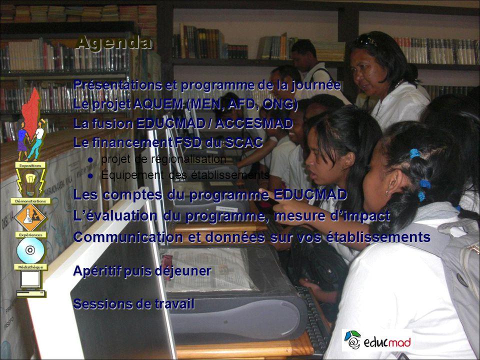 Projet d' Amélioration de la Qualité de l'Education à Madagascar AQUEM 19 avril 2013