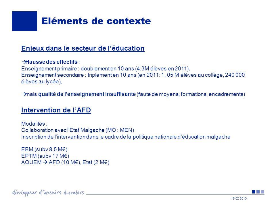 15 02 2013 Eléments de contexte Enjeux dans le secteur de l'éducation  Hausse des effectifs : Enseignement primaire : doublement en 10 ans (4,3M élèves en 2011), Enseignement secondaire : triplement en 10 ans (en 2011: 1, 05 M élèves au collège, 240 000 élèves au lycée),  mais qualité de l'enseignement insuffisante (faute de moyens, formations, encadrements) Intervention de l'AFD Modalités : Collaboration avec l'Etat Malgache (MO : MEN) Inscription de l'intervention dans le cadre de la politique nationale d'éducation malgache EBM (subv 8,5 M€) EPTM (subv 17 M€) AQUEM  AFD (10 M€), Etat (2 M€)