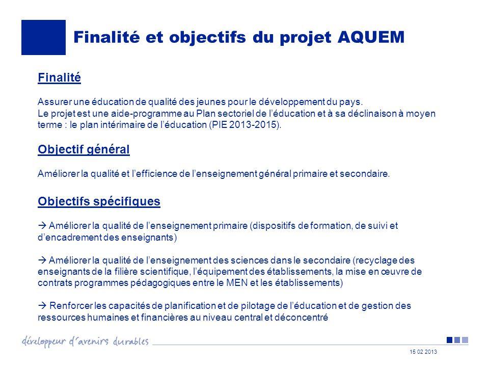 15 02 2013 Composantes du projet AQUEM C1 : Améliorer la qualité de l'enseignement dans l'enseignement primaire (  DGEFA / INFP - CRINFP) 1.1.