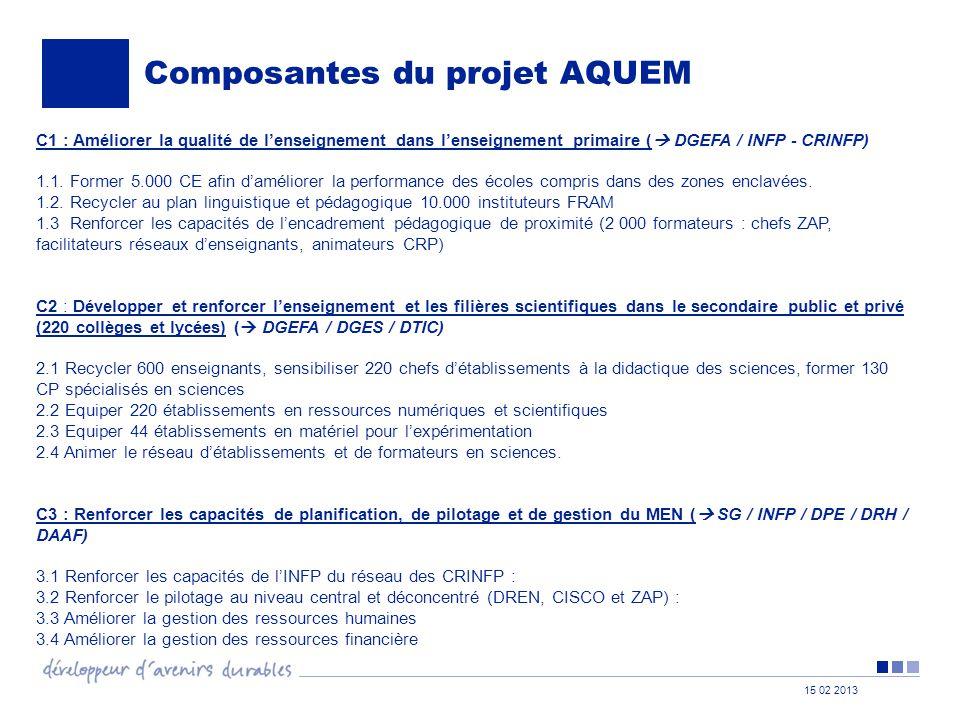 Financement FSD