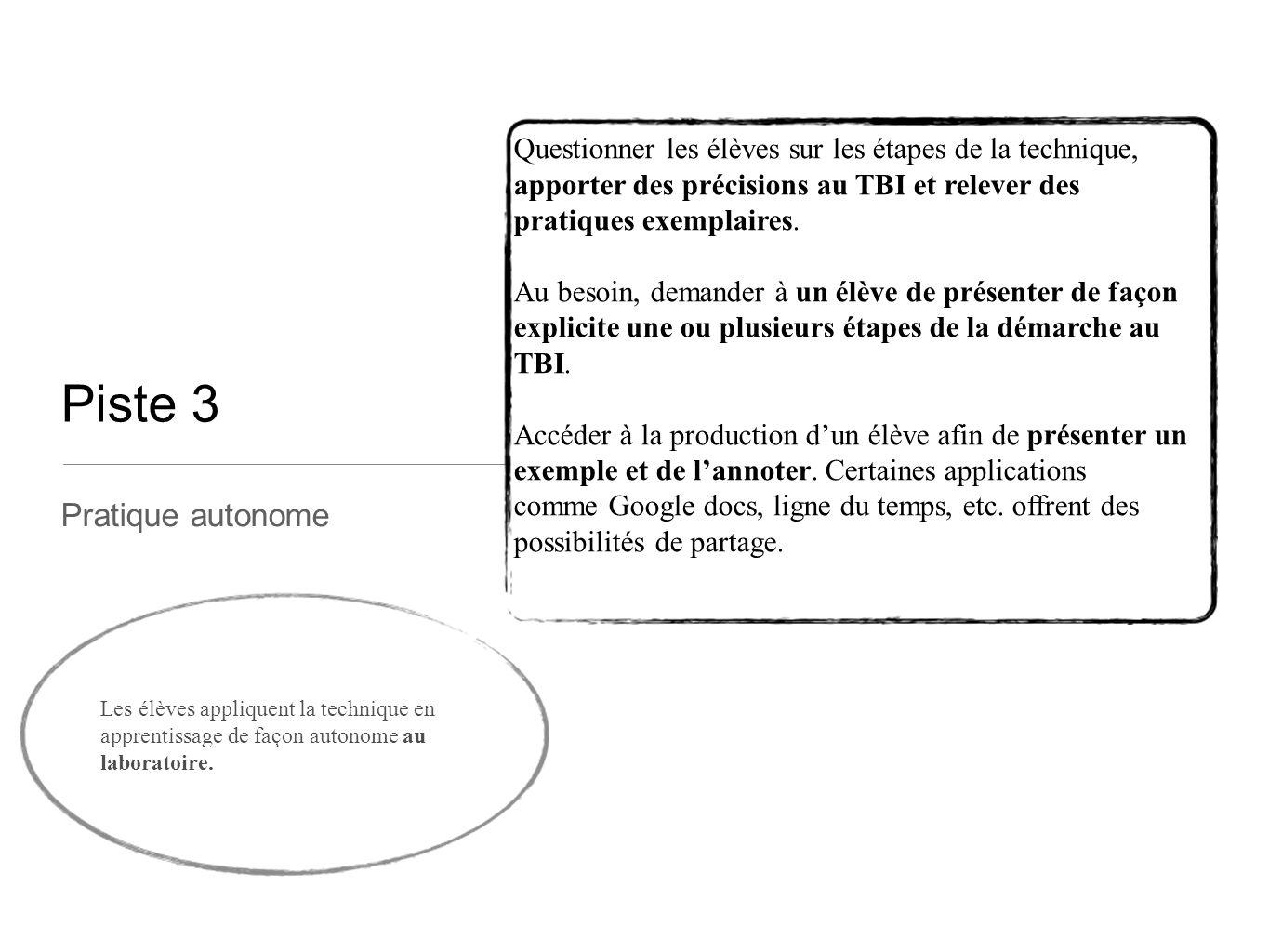 Piste 3 Pratique autonome Questionner les élèves sur les étapes de la technique, apporter des précisions au TBI et relever des pratiques exemplaires.