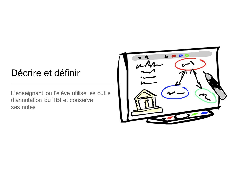 Décrire et définir L'enseignant ou l'élève utilise les outils d'annotation du TBI et conserve ses notes