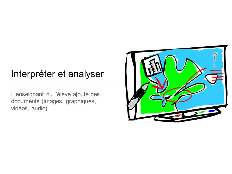 Interpréter et analyser L'enseignant ou l'élève ajoute des documents (images, graphiques, vidéos, audio)