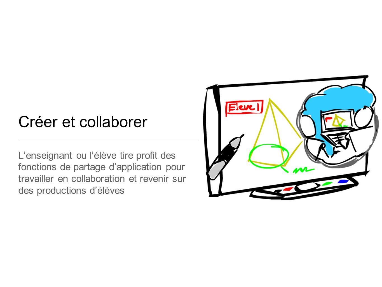 Créer et collaborer L'enseignant ou l'élève tire profit des fonctions de partage d'application pour travailler en collaboration et revenir sur des pro