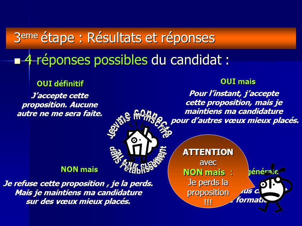 3 eme étape : Résultats et réponses 4 réponses possibles du candidat : 4 réponses possibles du candidat : J'accepte cette proposition.