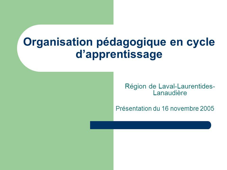 Organisation pédagogique en cycle d'apprentissage Région de Laval-Laurentides- Lanaudière Présentation du 16 novembre 2005