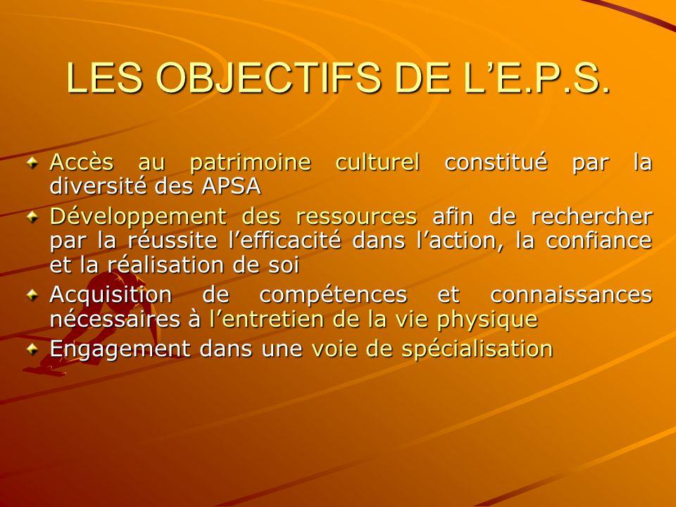 LES FINALITES DE L'E.P.S.