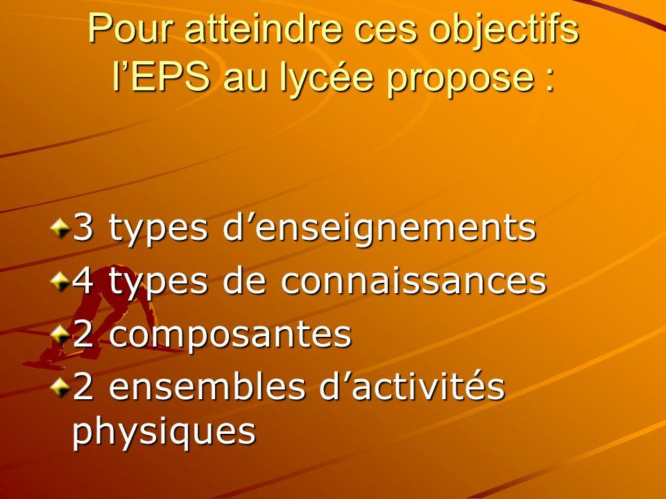 LES OBJECTIFS DE L'E.P.S.