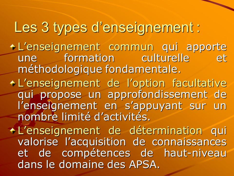Pour atteindre ces objectifs l'EPS au lycée propose : 3 types d'enseignements 4 types de connaissances 2 composantes 2 ensembles d'activités physiques
