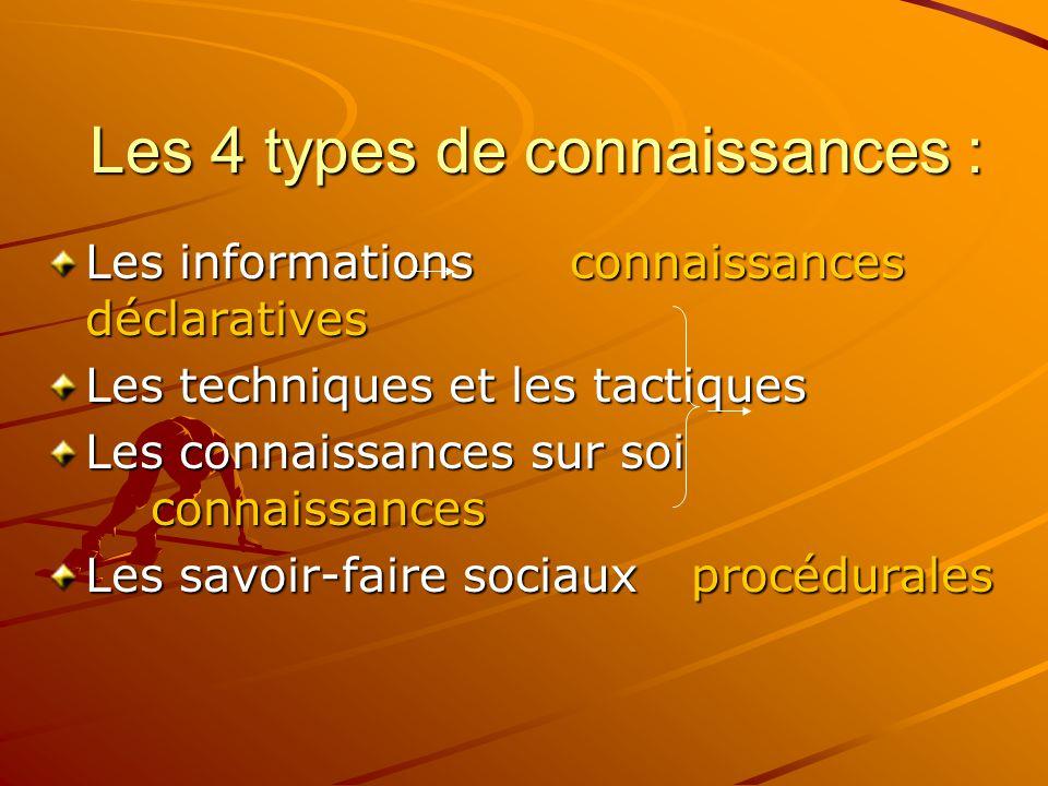 Les 3 types d'enseignement : L'enseignement commun qui apporte une formation culturelle et méthodologique fondamentale.
