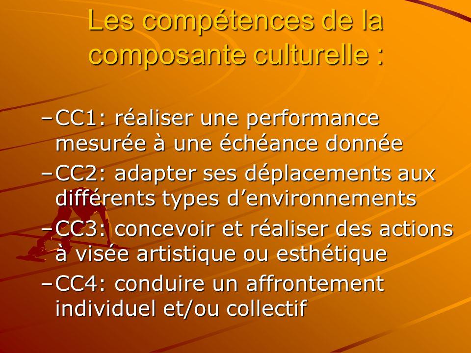 Les 2 composantes de l'enseignement : La composante culturelle La composante méthodologique Les connaissances évoquées précédemment permettent de construire des compétences.