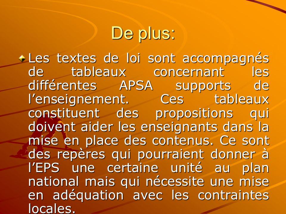 De plus: Les textes de loi sont accompagnés de tableaux concernant les différentes APSA supports de l'enseignement.