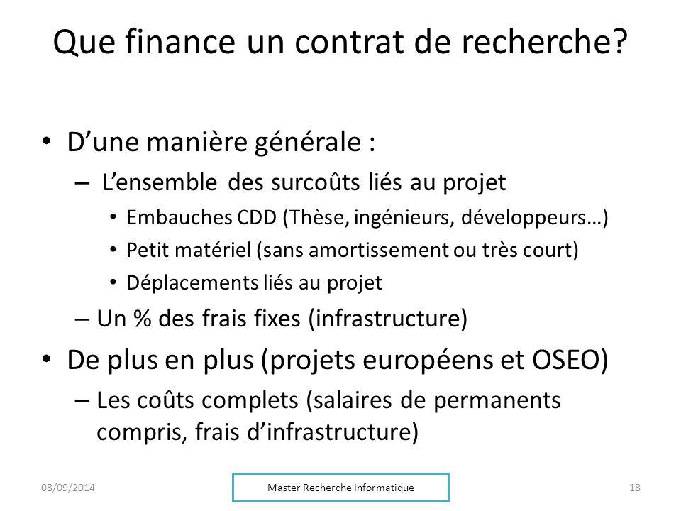 Que finance un contrat de recherche? D'une manière générale : – L'ensemble des surcoûts liés au projet Embauches CDD (Thèse, ingénieurs, développeurs…