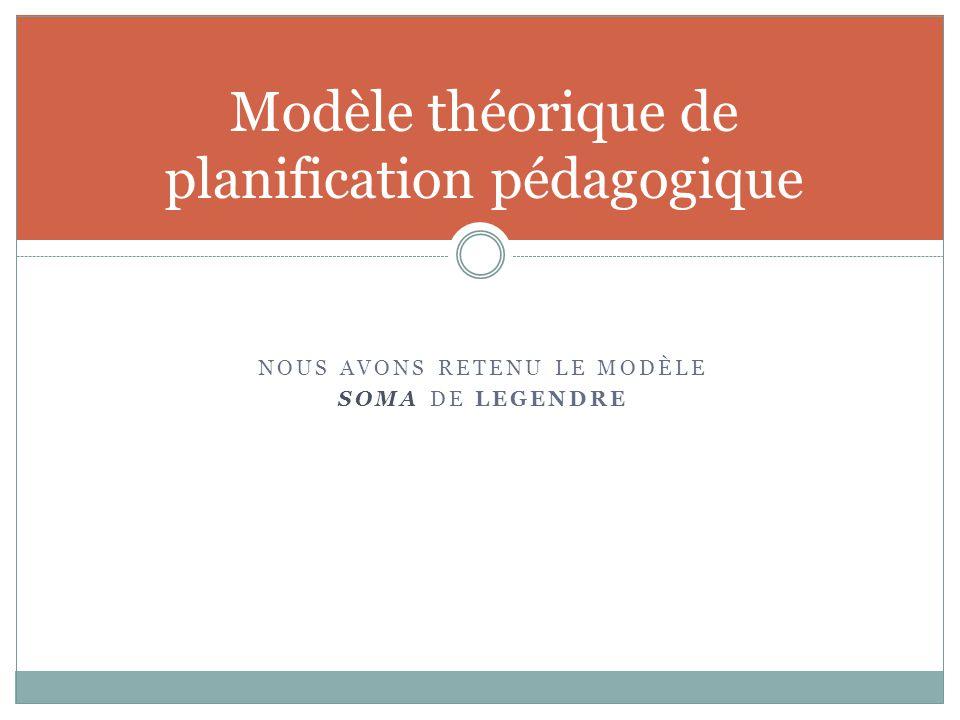 NOUS AVONS RETENU LE MODÈLE SOMA DE LEGENDRE Modèle théorique de planification pédagogique