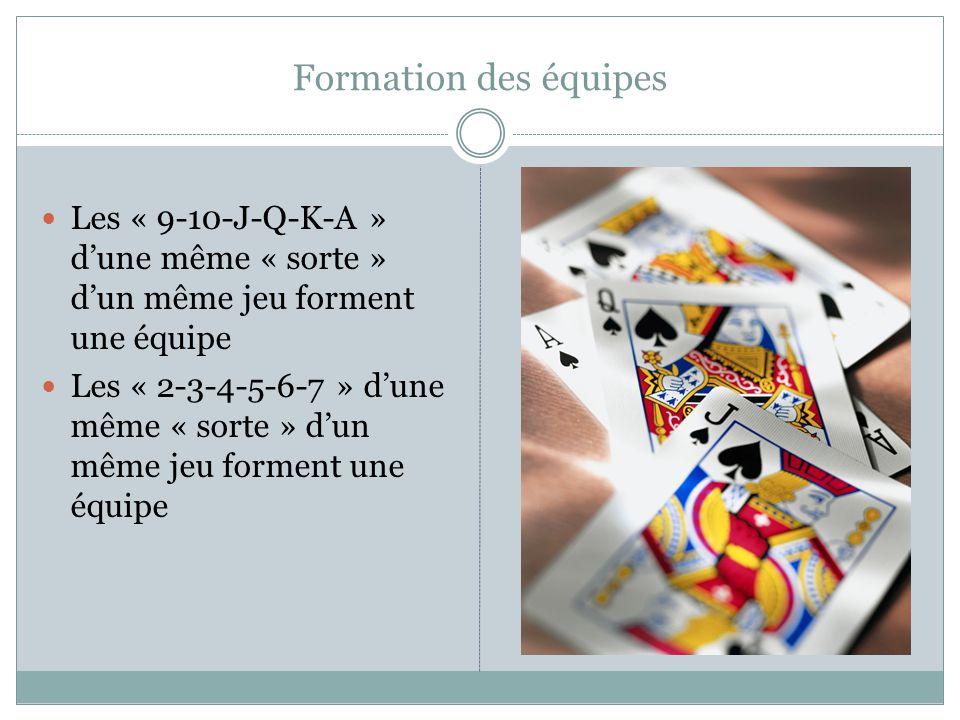 Formation des équipes Les « 9-10-J-Q-K-A » d'une même « sorte » d'un même jeu forment une équipe Les « 2-3-4-5-6-7 » d'une même « sorte » d'un même je