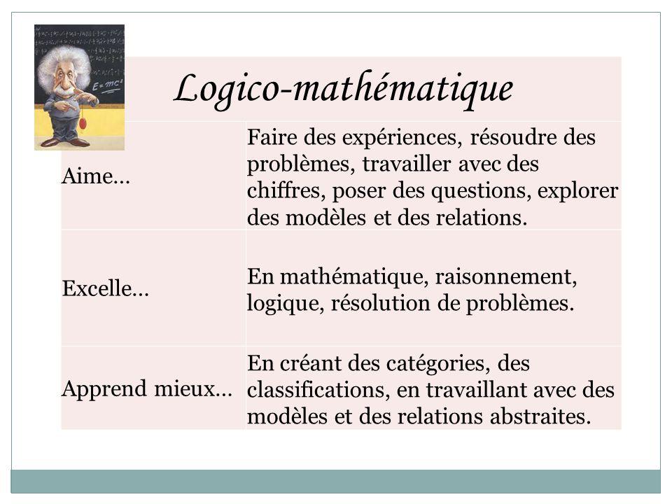 Logico-mathématique Aime… Faire des expériences, résoudre des problèmes, travailler avec des chiffres, poser des questions, explorer des modèles et de