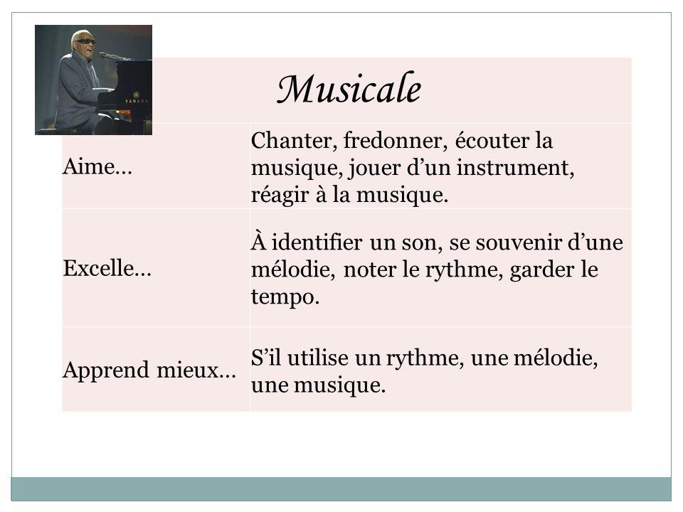 Musicale Aime… Chanter, fredonner, écouter la musique, jouer d'un instrument, réagir à la musique. Excelle… À identifier un son, se souvenir d'une mél