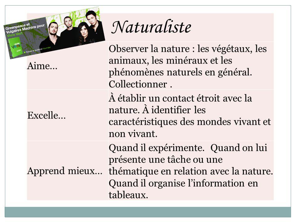 Naturaliste Aime… Observer la nature : les végétaux, les animaux, les minéraux et les phénomènes naturels en général. Collectionner. Excelle… À établi