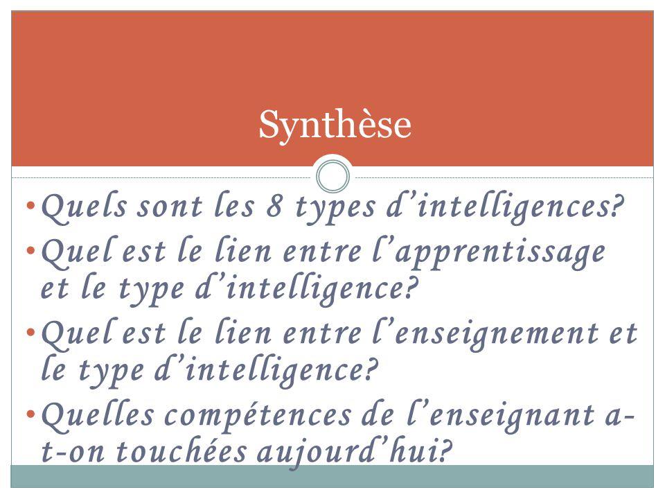 Quels sont les 8 types d'intelligences? Quel est le lien entre l'apprentissage et le type d'intelligence? Quel est le lien entre l'enseignement et le