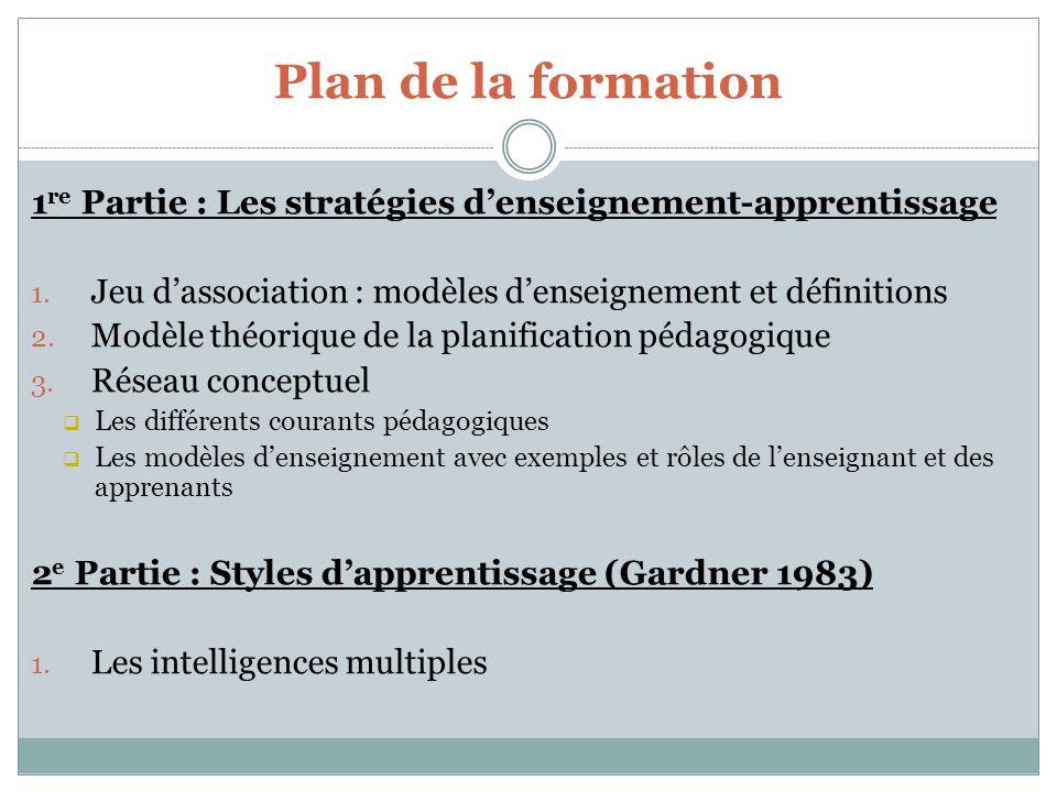 Plan de la formation 1 re Partie : Les stratégies d'enseignement-apprentissage 1. Jeu d'association : modèles d'enseignement et définitions 2. Modèle