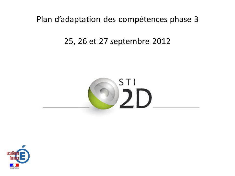 Plan d'adaptation des compétences phase 3 Horaire (indicatif) Programme 9h30-10h00Changement de valence des professeurs de STI 10h00-10h30Les enjeux du baccalauréat STI2D 10h30-12h00Exemple de thème de séquence en STI2D 12h00 13h00Repas 13h00-14h00Présentation des parcours de formation 14h00 -17H00Visite des laboratoires STI2D Connexion classe Centra Connexion au logiciel Pairform@nce