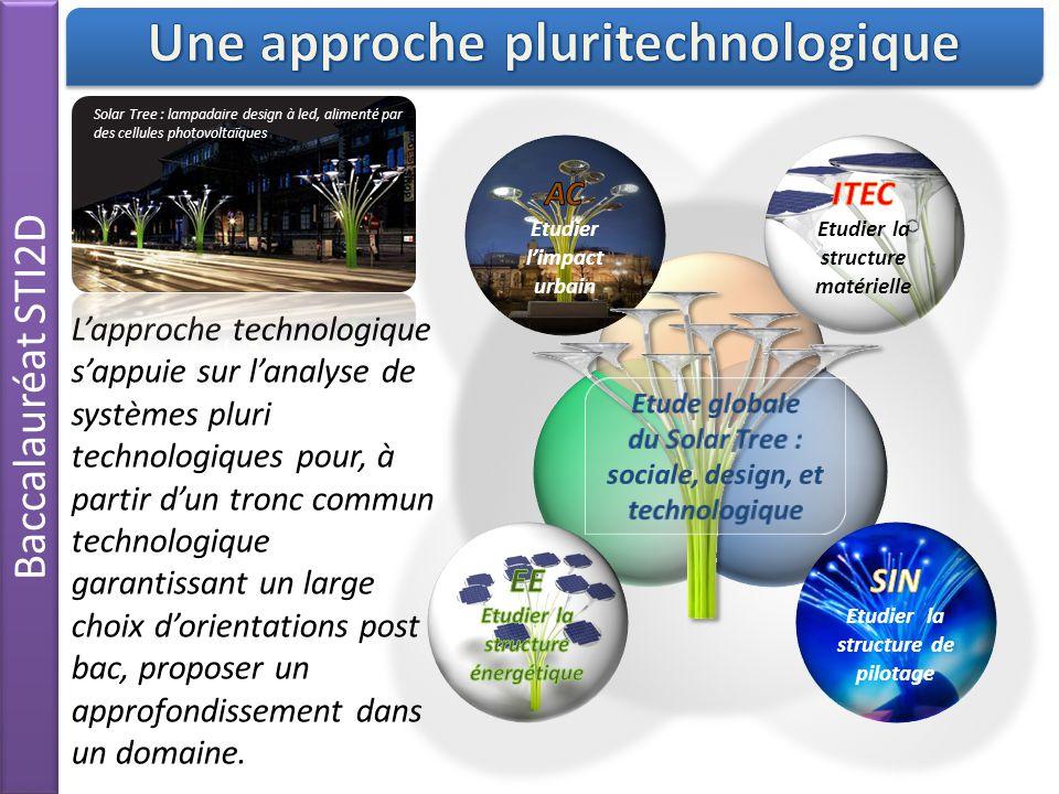 Baccalauréat STI2D L'approche technologique s'appuie sur l'analyse de systèmes pluri technologiques pour, à partir d'un tronc commun technologique garantissant un large choix d'orientations post bac, proposer un approfondissement dans un domaine.