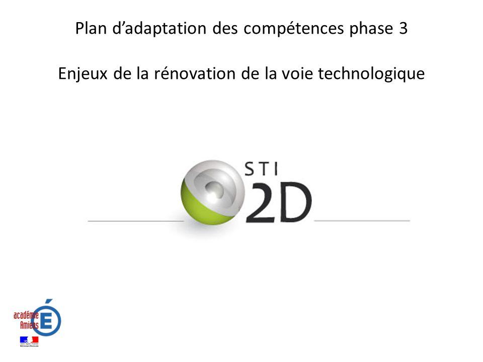 Baccalauréat STI2D 14h 12h 32h Un enseignement technologique en langue étrangère avec 2 enseignants Un enseignement général et transversal renforcé en première pour permettre les réorientations Ac.