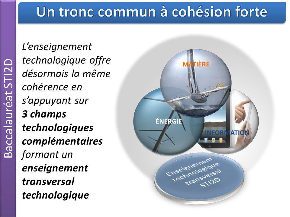 Plan d'adaptation des compétences phase 3 Structure d'un site de formation STI2D