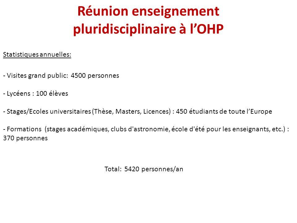 Réunion enseignement pluridisciplinaire à l'OHP - Visites grand public: 4500 personnes - Lycéens : 100 élèves - Stages/Ecoles universitaires (Thèse, M