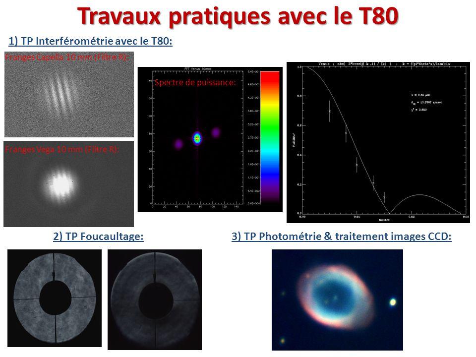 Travaux pratiques avec le T80 2) TP Foucaultage:3) TP Photométrie & traitement images CCD: 1) TP Interférométrie avec le T80: Franges Capella 10 mm (Filtre R): Franges Vega 10 mm (Filtre R): Spectre de puissance: